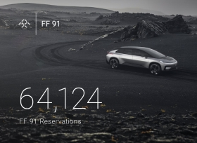 فاراداي فيوتشر تتلقى أكثر من 64 ألف طلب شراء لـ FF