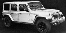 صور توقعية لـ جيب رانجلر الجديدة